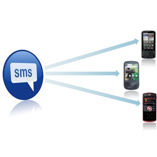SMS alarmering